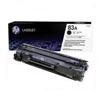 Заправка картриджа HP CF283A